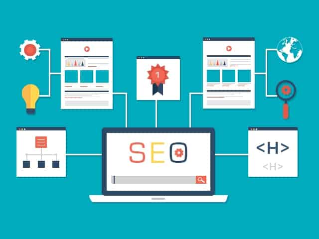It Is All About SEO Service